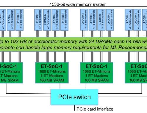 EE Times: Solving AI's Memory Bottleneck