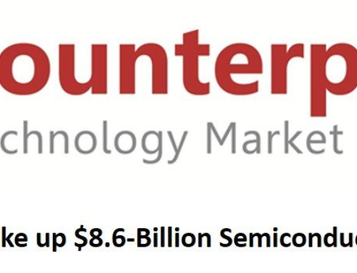 In Counterpoint: RISC-V to Shake up $8.6-Billion Semiconductor IP Market